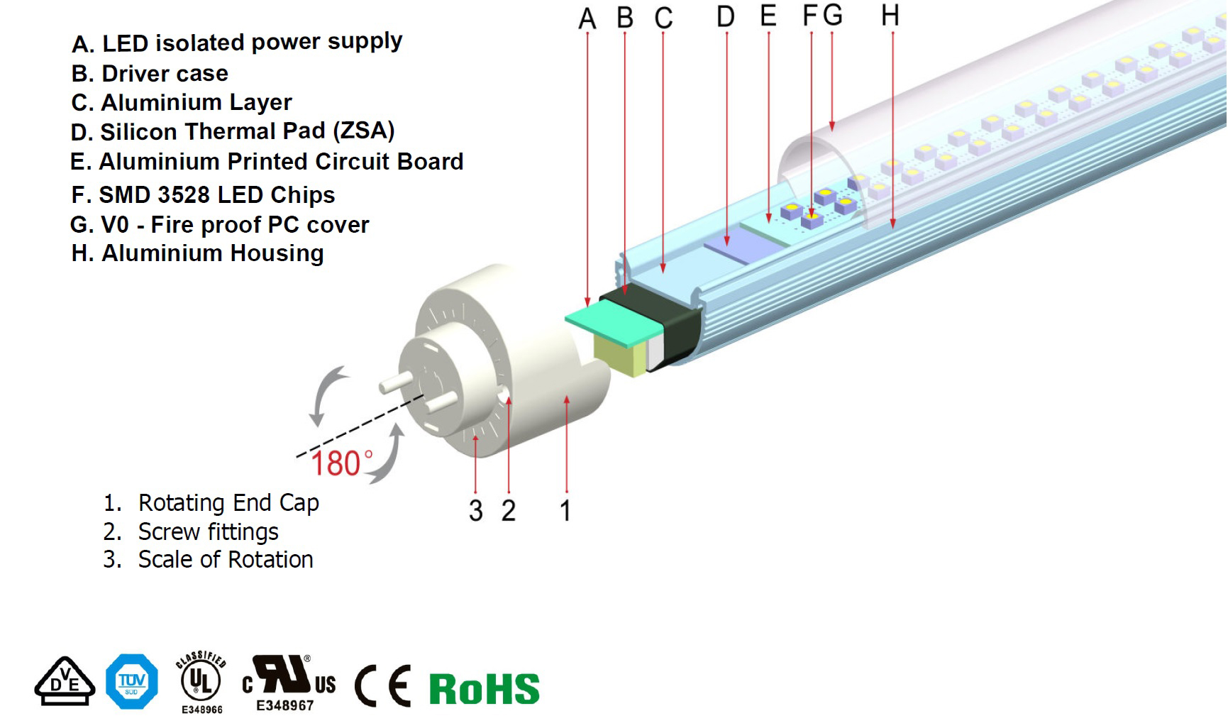 T8 LED Tube Structure and Internal Power Supply